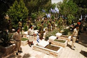 Mount Herzl, courtesy: Wikipedia